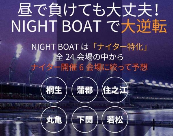 ナイトボート夜専門競艇予想