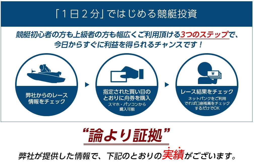 オーシャン競艇予想サイト
