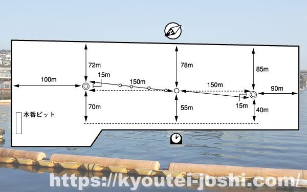 ボートレース宮島競争水面特徴