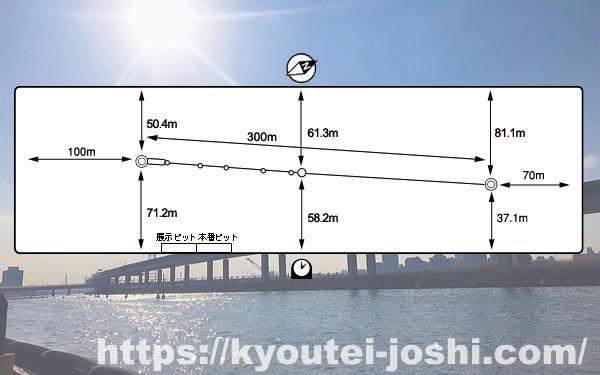 ボートレース江戸川水面特徴