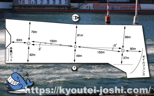 ボートレース平和島水面特徴