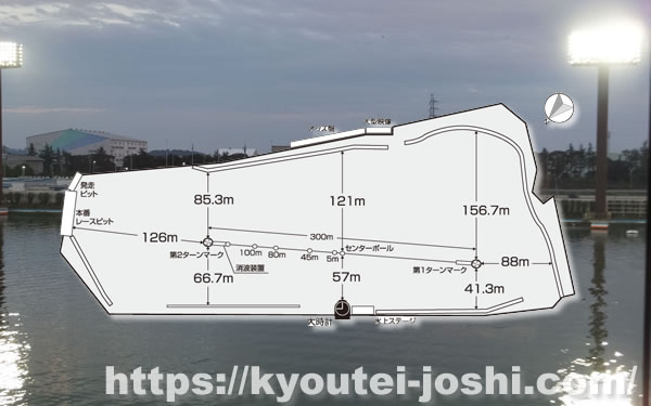 ボートレース蒲郡水面特徴