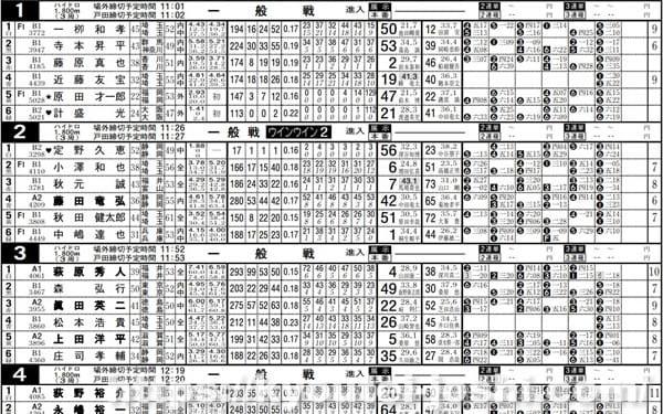 ボートレース戸田競艇企画レース番組