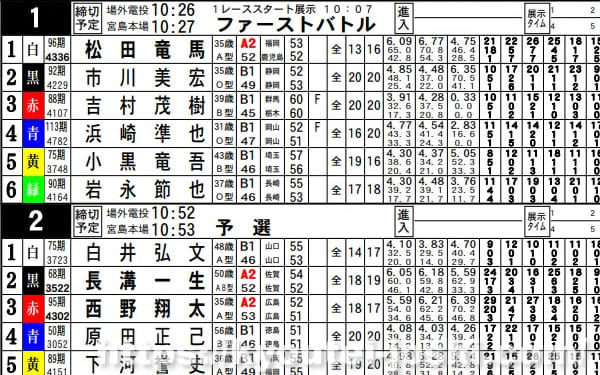 ボートレース宮島競艇企画レース番組