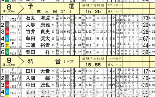 ボートレース福岡競艇企画レース番組