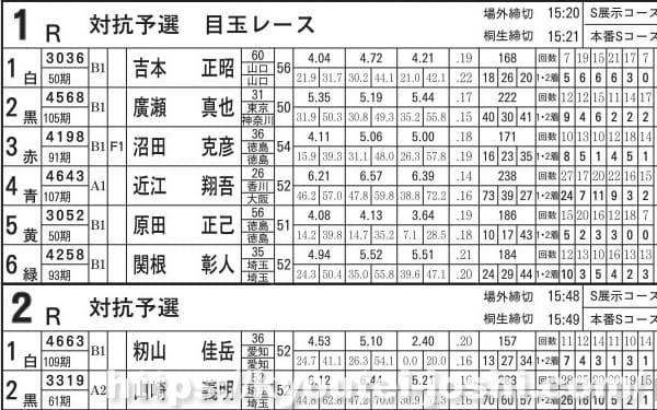 ボートレース桐生競艇企画レース番組