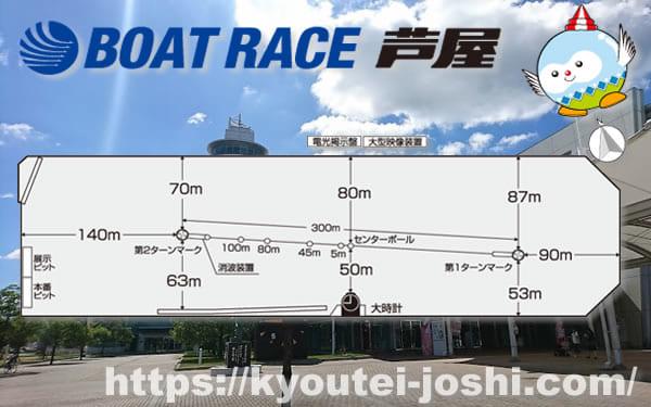 ボートレース芦屋水面特徴