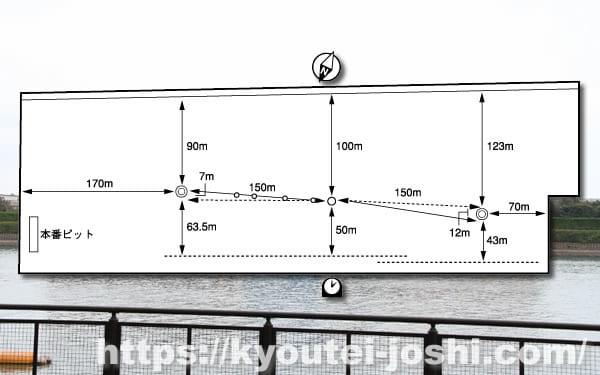 ボートレース下関水面特徴