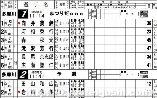 ボートレース多摩川企画レース番組