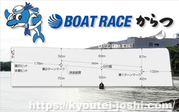 ボートレース唐津競争水面特徴