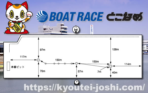 ボートレース常滑水面特徴